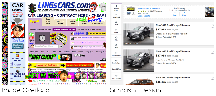 Web Site Impact